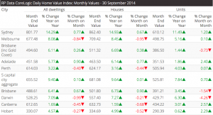 real estate area trends september 2014 300x162 real estate area trends september 2014